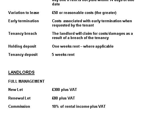 Residential Lettings Charges 2020